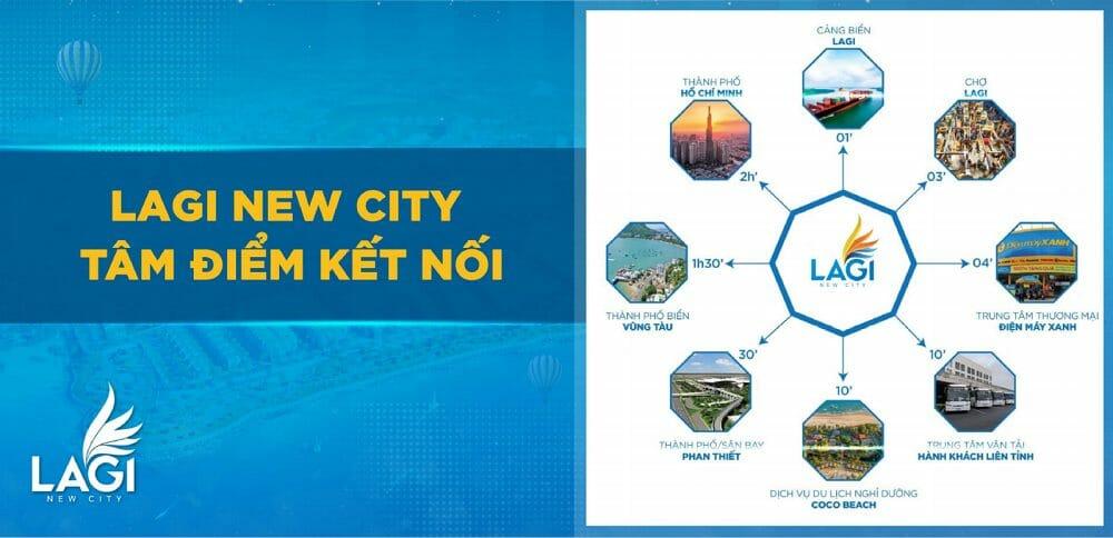 Tiện ích ngoại khu dự án Lagi New City